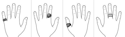 Cum Să Purtam Inelele Semnificația Degetelor Blog Missi Boutique